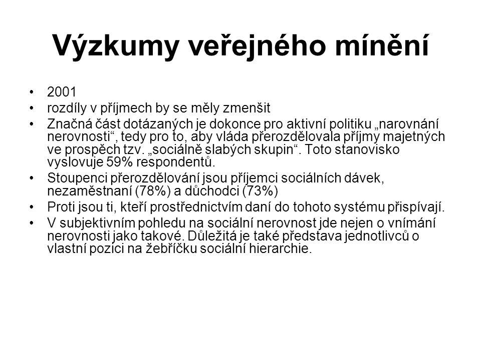 Výzkumy veřejného mínění 2002 47% občanů ČR starších 15 let se domnívá, že rozdíly v platech jsou velmi velké.