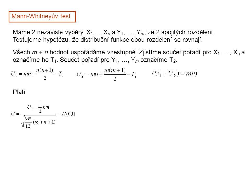 Mann-Whitneyův test. Máme 2 nezávislé výběry, X 1,.., X n a Y 1, …, Y m, ze 2 spojitých rozdělení. Testujeme hypotézu, že distribuční funkce obou rozd