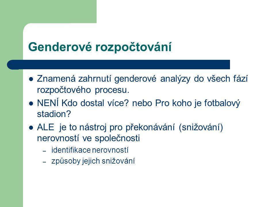 Postupy hodnocení Provedení incidenční analýzy vyžaduje dva druhy údajů: 1.