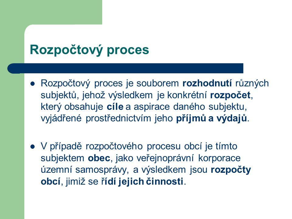 Postup při použití této metody je uvažován ve dvou úrovních: 1.