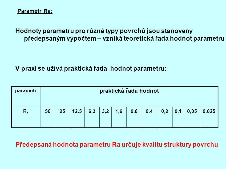 Ukázky přiřazení hodnoty parametru k různým obráběným povrchům: Způsob výrobyRaRa RaRa Ruční pilování jemné 1,6Hoblování3,2 až 1,6 Soustružení1,6 až 0,2Protahování jemné 0,8 Vrtání, vyvrtávání1,6 až 0,4Vystružování0,8 Broušení do kulata 0,4 až 0,025Frézování3,2 až 0,8 Broušení vnitřní0,4 až 0,025Lapování0,1 až 0,05 Broušení na plocho 0,4Hoblování a superfiniš 3,2 až 0,025