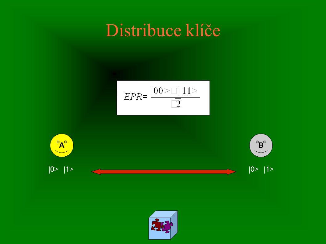 Z Distribuce klíče AB |0>|1>|0> |1>