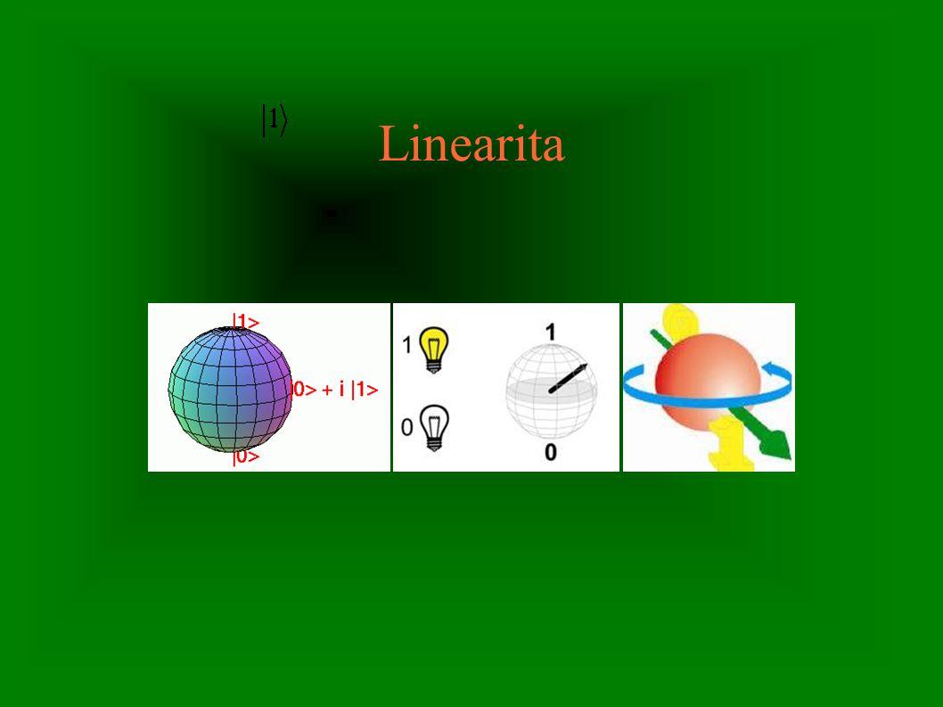 Linearita
