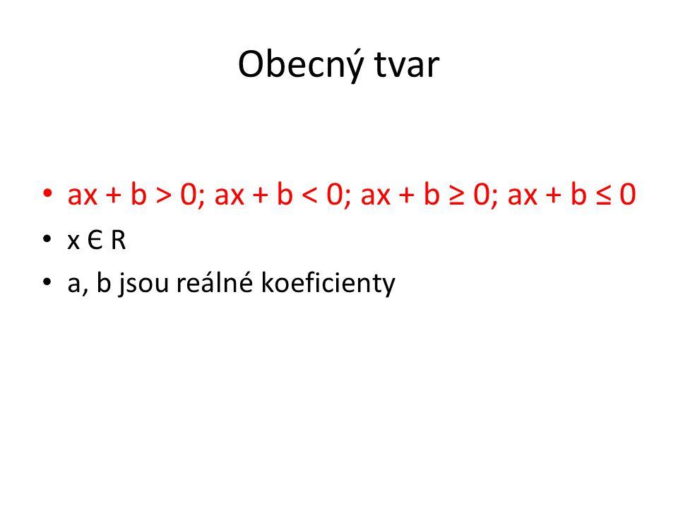 Obecný tvar ax + b > 0; ax + b < 0; ax + b ≥ 0; ax + b ≤ 0 x Є R a, b jsou reálné koeficienty