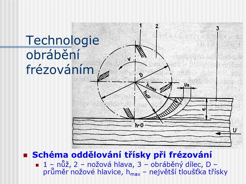 Technologie obrábění frézováním Kinematika frézování Při frézování nožovou hlavou se posunuje obráběcí nástroj nebo obráběný dílec do řezu, přičemž bř