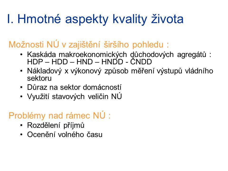 Závěry (autorovy) 1.