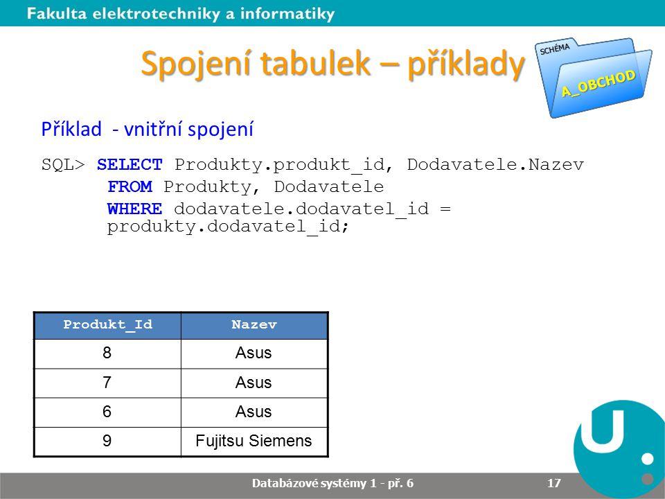 Spojenítabulek – příklady Spojení tabulek – příklady Produkt_IdNazev 8Asus 7 6 9Fujitsu Siemens Příklad - vnitřní spojení SQL> SELECT Produkty.produkt_id, Dodavatele.Nazev FROM Produkty, Dodavatele WHERE dodavatele.dodavatel_id = produkty.dodavatel_id; Databázové systémy 1 - př.