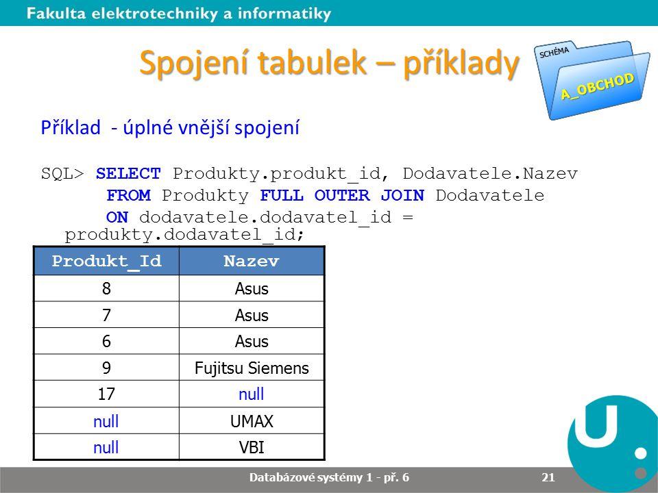 Spojení tabulek – příklady Produkt_IdNazev 8Asus 7 6 9Fujitsu Siemens 17null UMAX nullVBI Příklad - úplné vnější spojení SQL> SELECT Produkty.produkt_id, Dodavatele.Nazev FROM Produkty FULL OUTER JOIN Dodavatele ON dodavatele.dodavatel_id = produkty.dodavatel_id; Databázové systémy 1 - př.