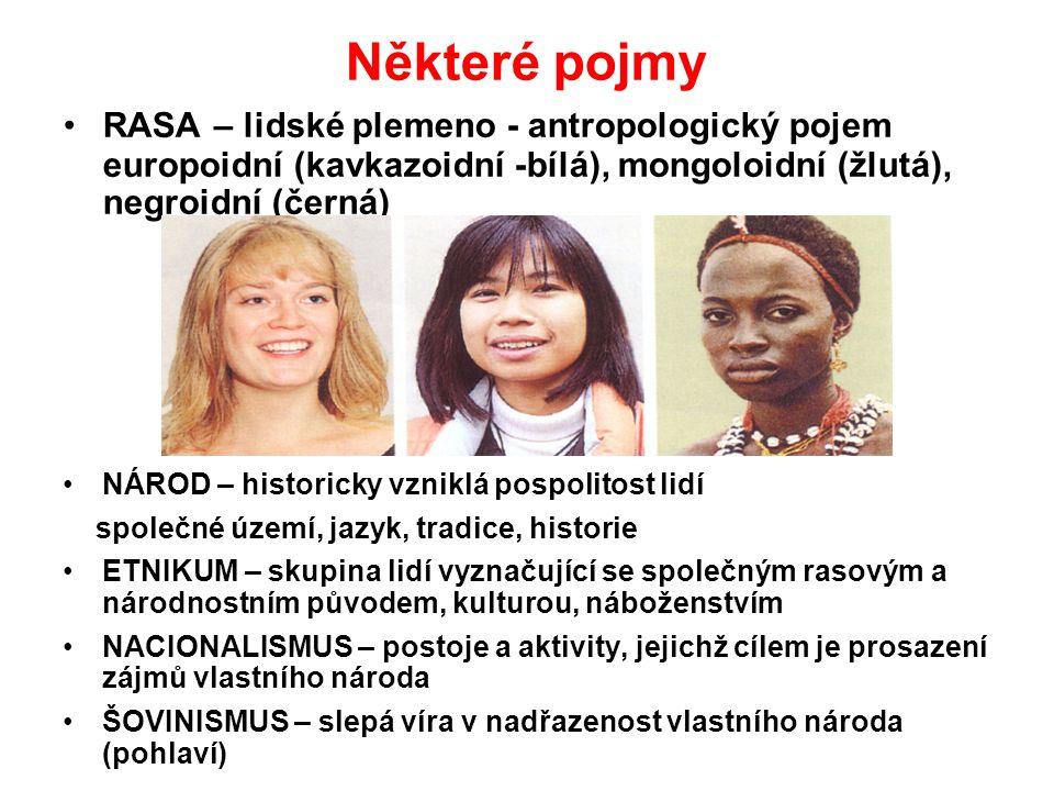 Některé pojmy RASA – lidské plemeno - antropologický pojem europoidní (kavkazoidní -bílá), mongoloidní (žlutá), negroidní (černá) NÁROD – historicky v