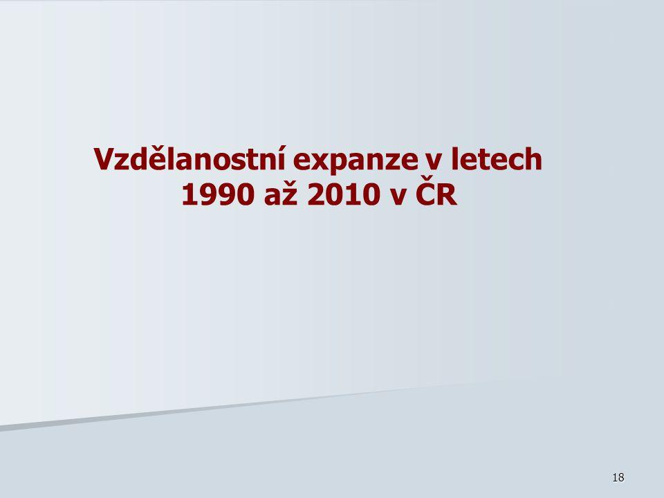 18 Vzdělanostní expanze v letech 1990 až 2010 v ČR