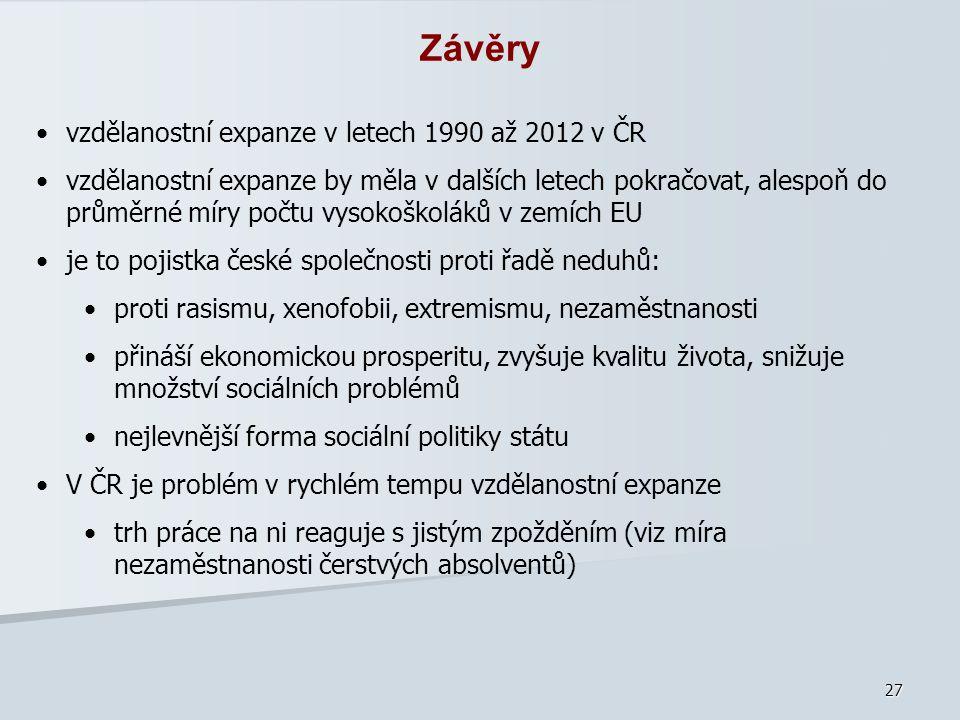 27 Závěry vzdělanostní expanze v letech 1990 až 2012 v ČR vzdělanostní expanze by měla v dalších letech pokračovat, alespoň do průměrné míry počtu vys