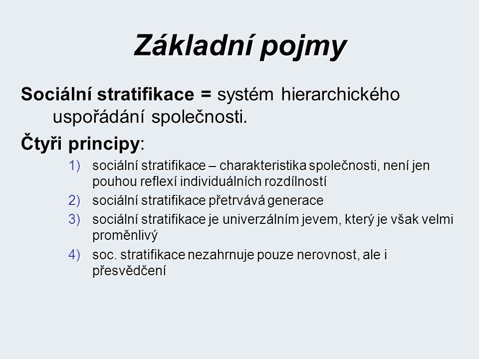 Základní pojmy Sociální stratifikace = systém hierarchického uspořádání společnosti. Čtyři principy: 1)sociální stratifikace – charakteristika společn