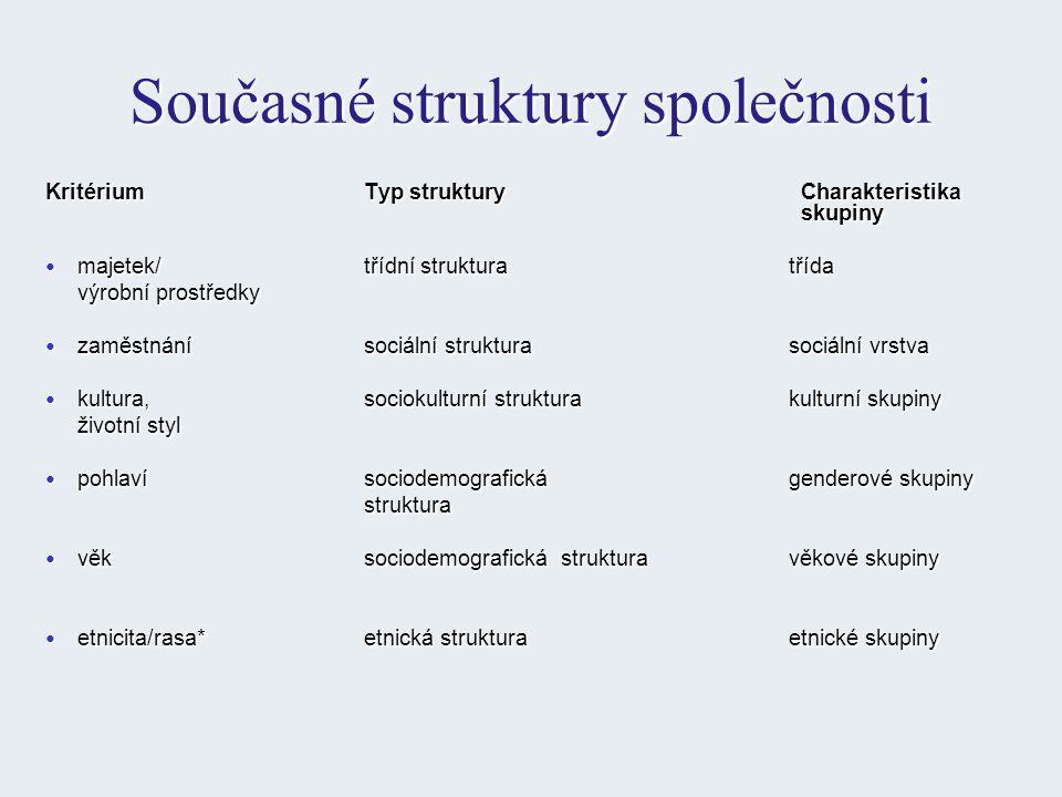 Současné struktury společnosti Kritérium Typ struktury Charakteristika skupiny majetek/ třídní struktura třída majetek/ třídní struktura třída výrobní