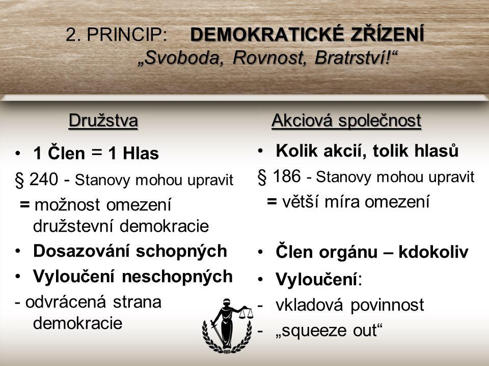 """1 Člen = 1 Hlas § 240 - Stanovy mohou upravit = možnost omezení družstevní demokracie Dosazování schopných Vyloučení neschopných - odvrácená strana demokracie Kolik akcií, tolik hlasů § 186 - Stanovy mohou upravit = větší míra omezení Člen orgánu – kdokoliv Vyloučení : -vkladová povinnost -""""squeeze out Družstva DEMOKRATICKÉ ZŘÍZENÍ """"Svoboda, Rovnost, Bratrství! 2."""