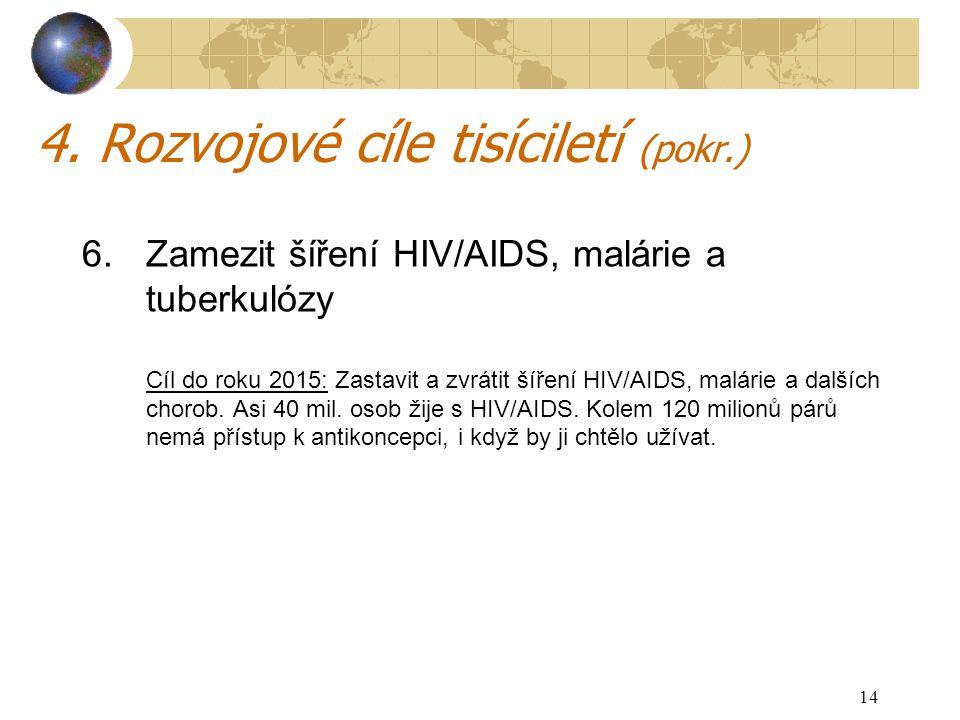 14 6.Zamezit šíření HIV/AIDS, malárie a tuberkulózy Cíl do roku 2015: Zastavit a zvrátit šíření HIV/AIDS, malárie a dalších chorob. Asi 40 mil. osob ž