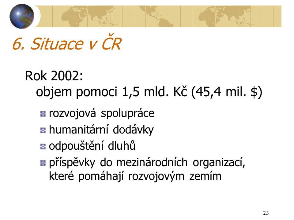 23 6. Situace v ČR Rok 2002: objem pomoci 1,5 mld. Kč (45,4 mil. $) rozvojová spolupráce humanitární dodávky odpouštění dluhů příspěvky do mezinárodní