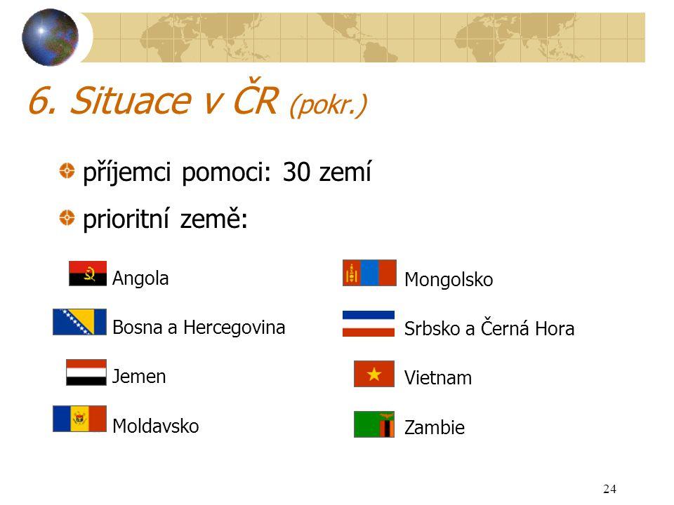 24 6. Situace v ČR (pokr.) Angola Bosna a Hercegovina Jemen Moldavsko Mongolsko Srbsko a Černá Hora Vietnam Zambie příjemci pomoci: 30 zemí prioritní