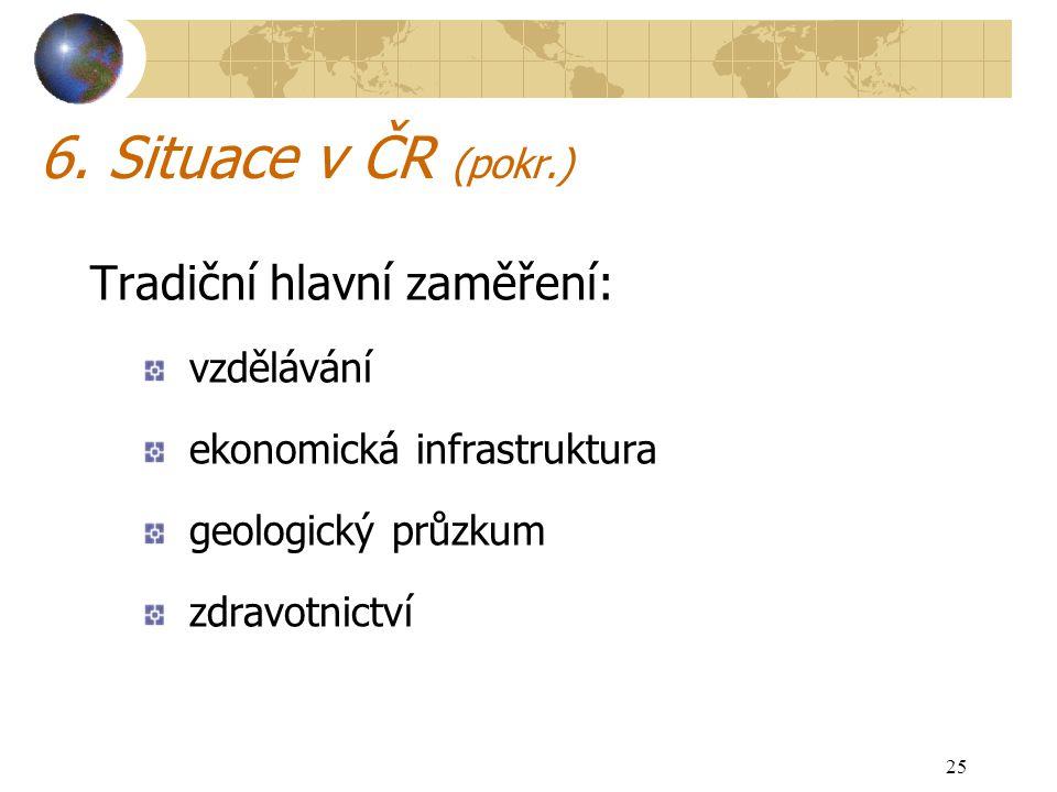 25 6. Situace v ČR (pokr.) Tradiční hlavní zaměření: vzdělávání ekonomická infrastruktura geologický průzkum zdravotnictví