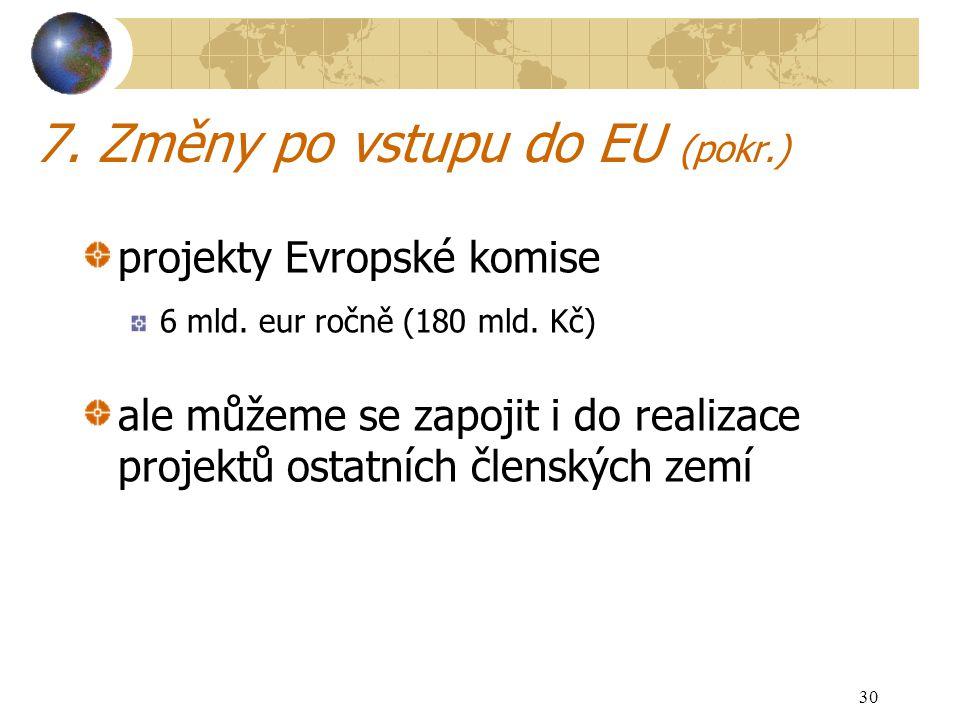30 7. Změny po vstupu do EU (pokr.) projekty Evropské komise 6 mld. eur ročně (180 mld. Kč) ale můžeme se zapojit i do realizace projektů ostatních čl