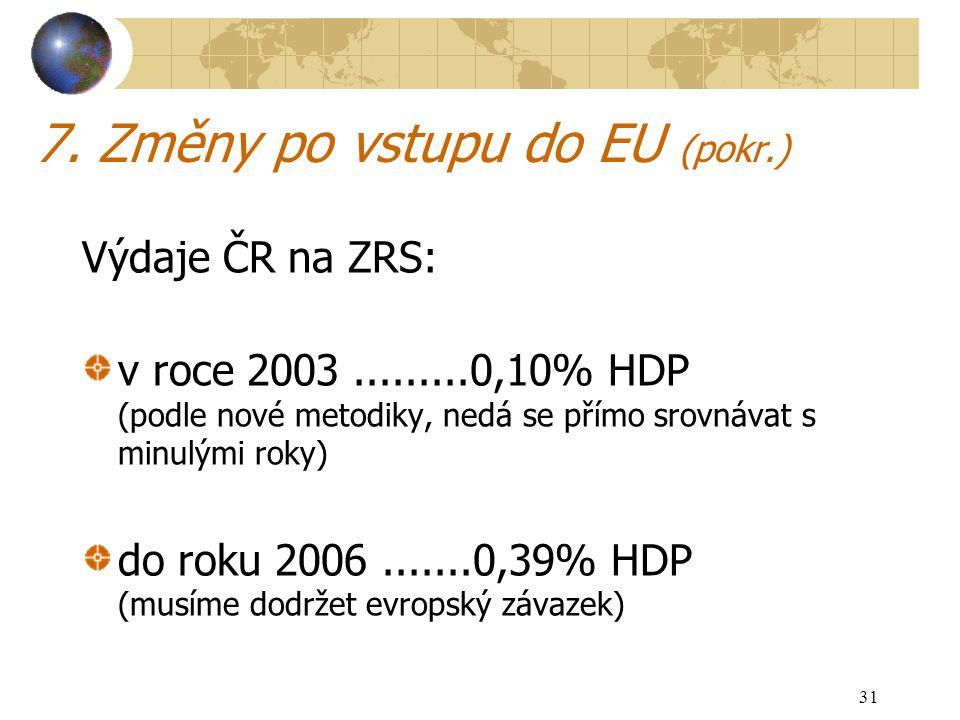 31 7. Změny po vstupu do EU (pokr.) Výdaje ČR na ZRS: v roce 2003.........0,10% HDP (podle nové metodiky, nedá se přímo srovnávat s minulými roky) do