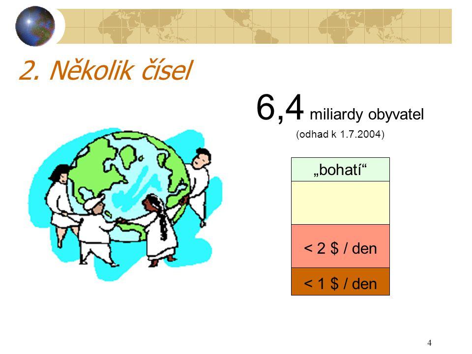 """4 2. Několik čísel """"bohatí < 2 $ / den < 1 $ / den 6,4 miliardy obyvatel (odhad k 1.7.2004)"""