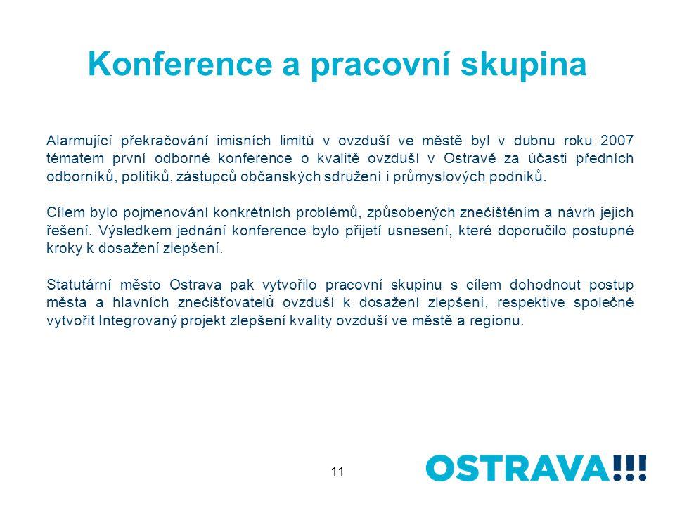 11 Alarmující překračování imisních limitů v ovzduší ve městě byl v dubnu roku 2007 tématem první odborné konference o kvalitě ovzduší v Ostravě za účasti předních odborníků, politiků, zástupců občanských sdružení i průmyslových podniků.
