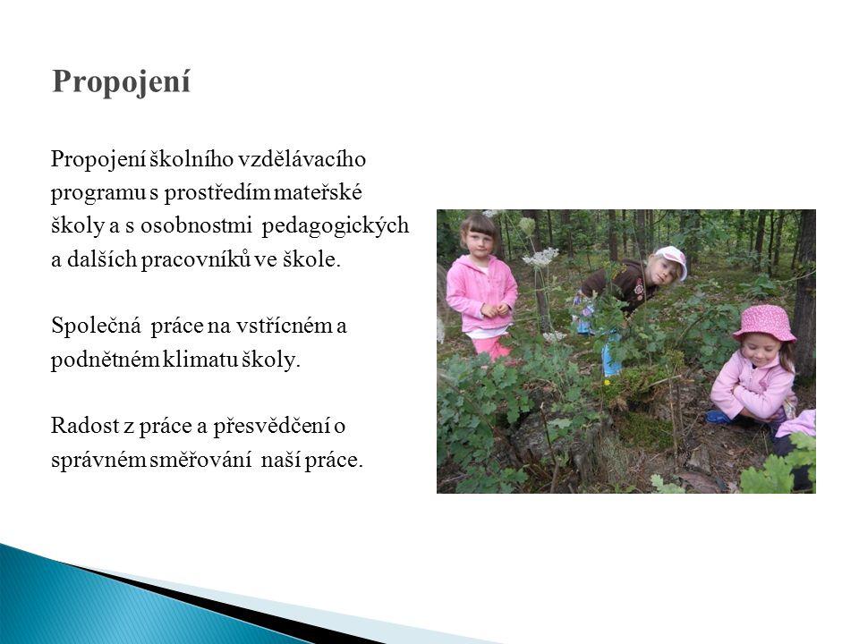 Propojení Propojení školního vzdělávacího programu s prostředím mateřské školy a s osobnostmi pedagogických a dalších pracovníků ve škole. Společná pr