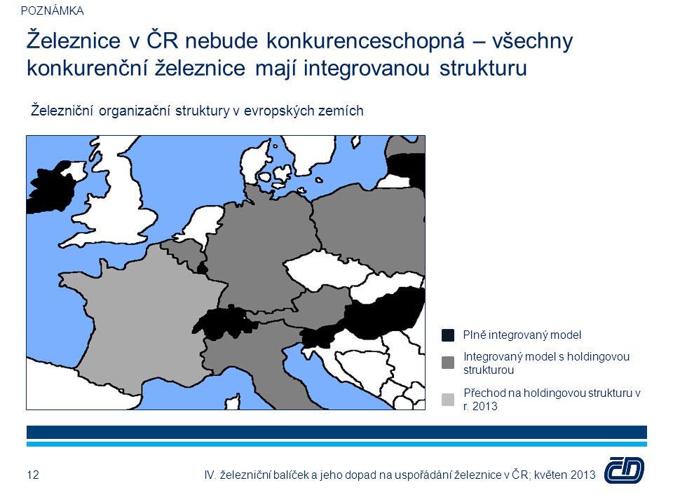 Železnice v ČR nebude konkurenceschopná – všechny konkurenční železnice mají integrovanou strukturu Železniční organizační struktury v evropských zemí