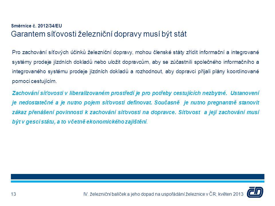 Směrnice č. 2012/34/EU Garantem síťovosti železniční dopravy musí být stát Pro zachování síťových účinků železniční dopravy, mohou členské státy zřídi