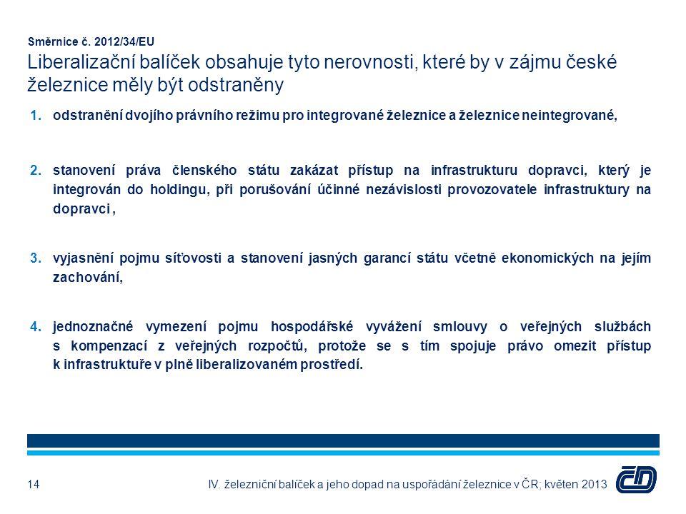 Směrnice č. 2012/34/EU Liberalizační balíček obsahuje tyto nerovnosti, které by v zájmu české železnice měly být odstraněny 1.odstranění dvojího právn