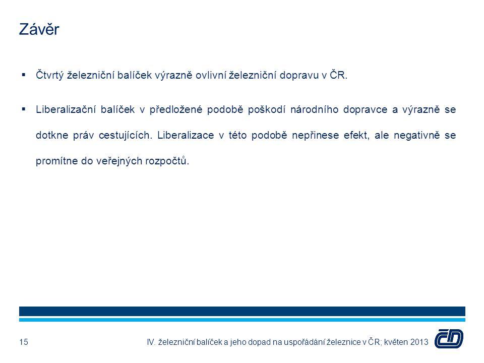 Závěr  Čtvrtý železniční balíček výrazně ovlivní železniční dopravu v ČR.  Liberalizační balíček v předložené podobě poškodí národního dopravce a vý