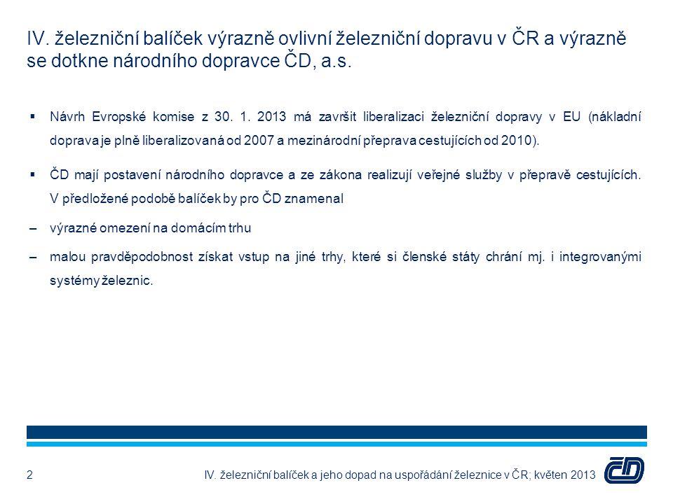 IV. železniční balíček výrazně ovlivní železniční dopravu v ČR a výrazně se dotkne národního dopravce ČD, a.s. IV. železniční balíček a jeho dopad na