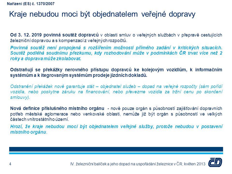 Kraje nebudou moci být objednatelem veřejné dopravy IV. železniční balíček a jeho dopad na uspořádání železnice v ČR; květen 2013 Od 3. 12. 2019 povin