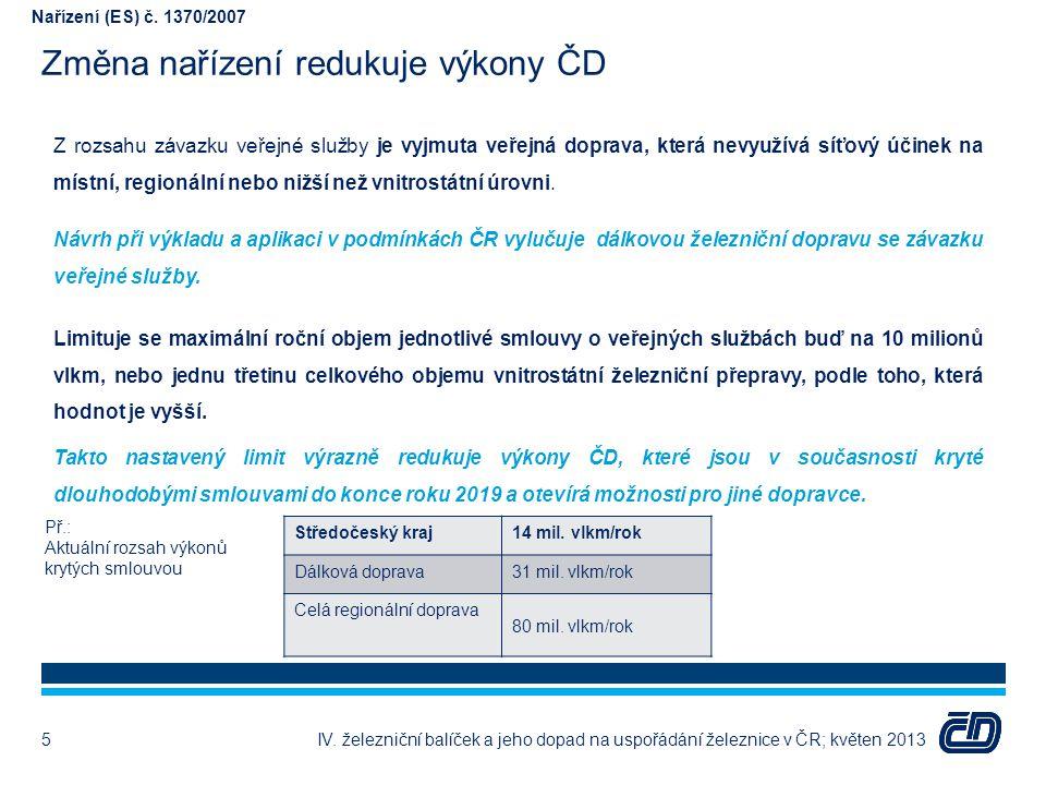 Změna nařízení redukuje výkony ČD IV. železniční balíček a jeho dopad na uspořádání železnice v ČR; květen 2013 Př.: Aktuální rozsah výkonů krytých sm