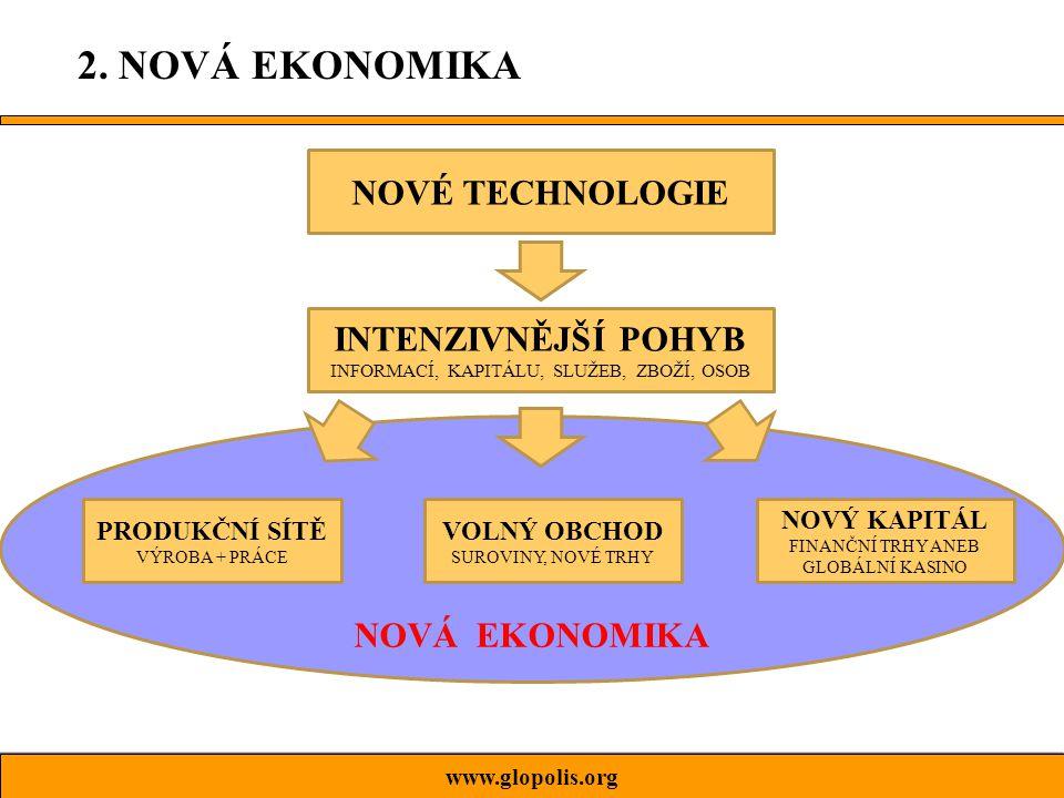 NOVÁ EKONOMIKA 2.