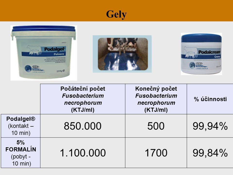 Gely Počáteční počet Fusobacterium necrophorum (KTJ/ml) Konečný počet Fusobacterium necrophorum (KTJ/ml) % účinnosti Podalgel® (kontakt – 10 min) 850.