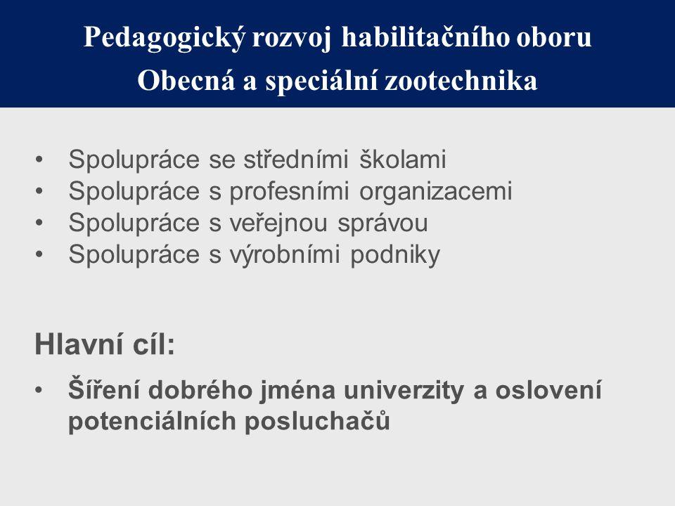 Pedagogický rozvoj habilitačního oboru Obecná a speciální zootechnika Spolupráce se středními školami Spolupráce s profesními organizacemi Spolupráce