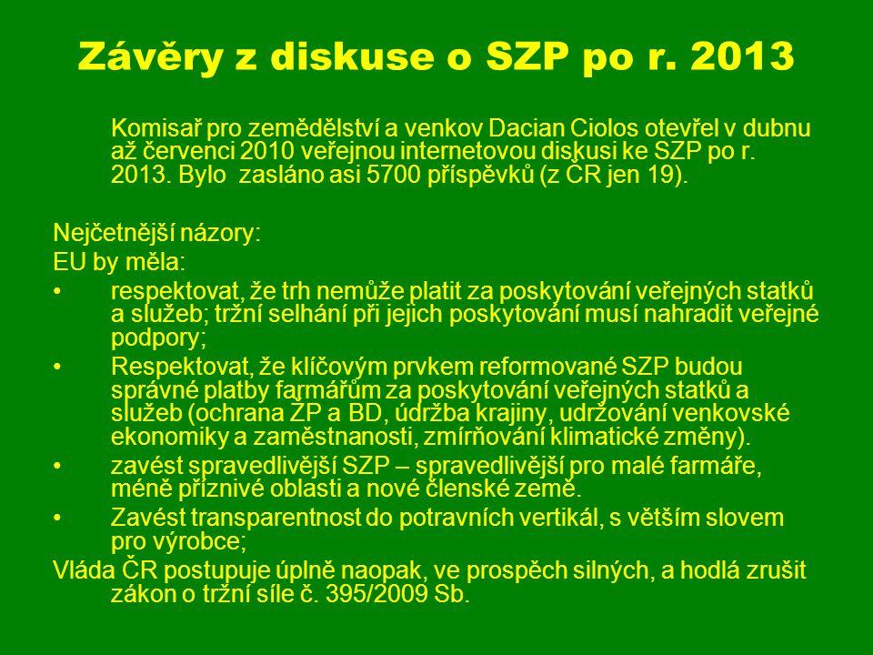 Závěry z diskuse o SZP po r.