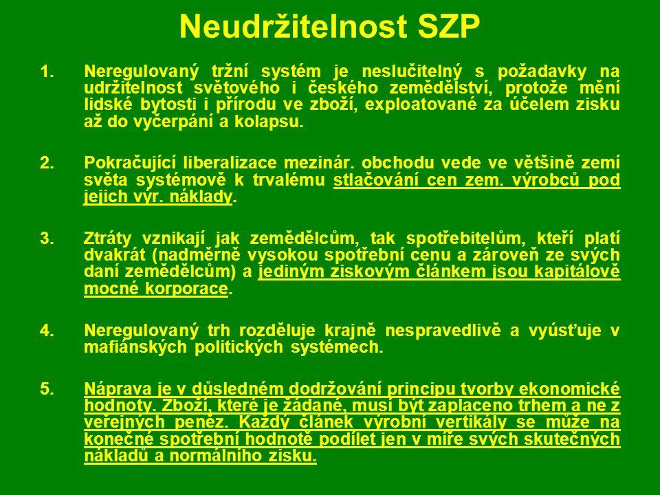 Neudržitelnost SZP 1.Neregulovaný tržní systém je neslučitelný s požadavky na udržitelnost světového i českého zemědělství, protože mění lidské bytosti i přírodu ve zboží, exploatované za účelem zisku až do vyčerpání a kolapsu.