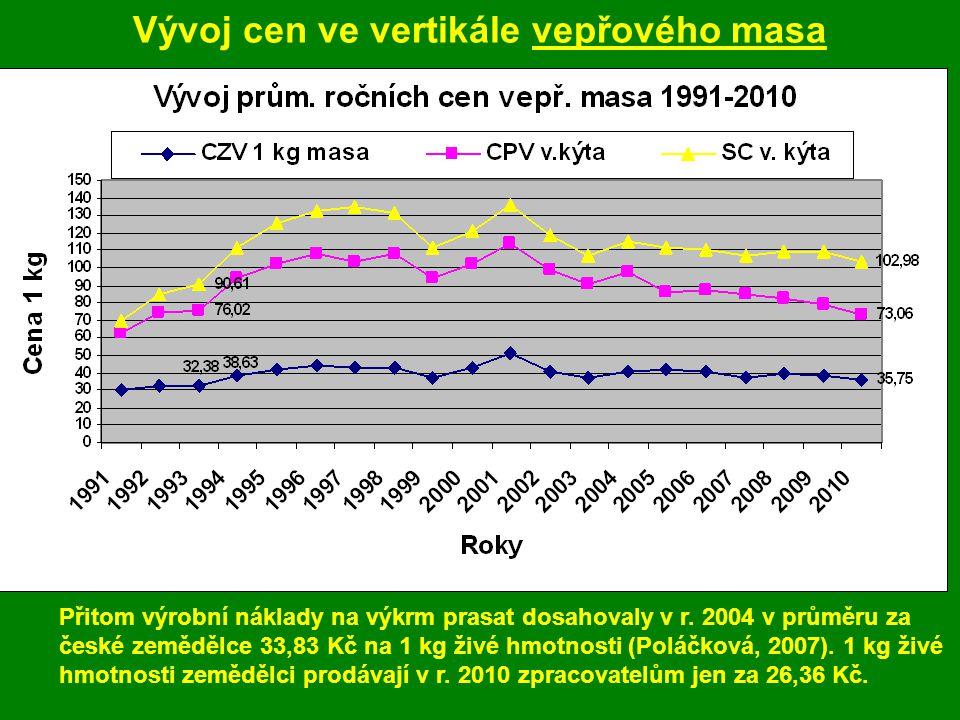 Podobný nárůst neekvivalence existuje i v řetězci rostlinných produktů, zejména v řetězci obilovin jako základních vstupních surovin pekárenských výrobků.