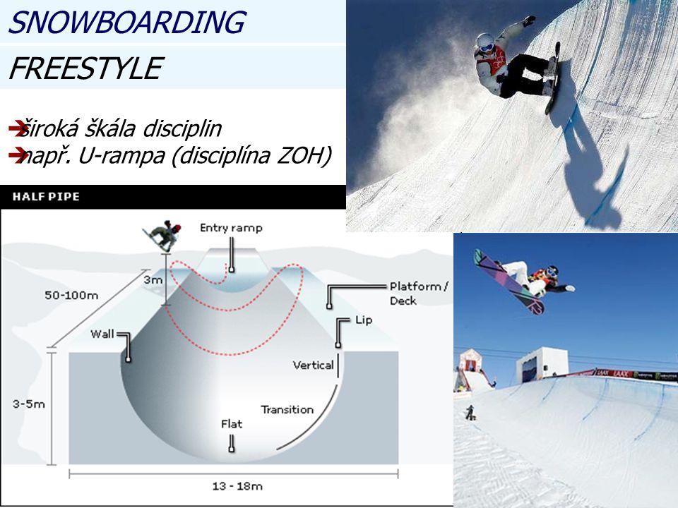 SNOWBOARDING FREESTYLE šširoká škála disciplin nnapř. U-rampa (disciplína ZOH)