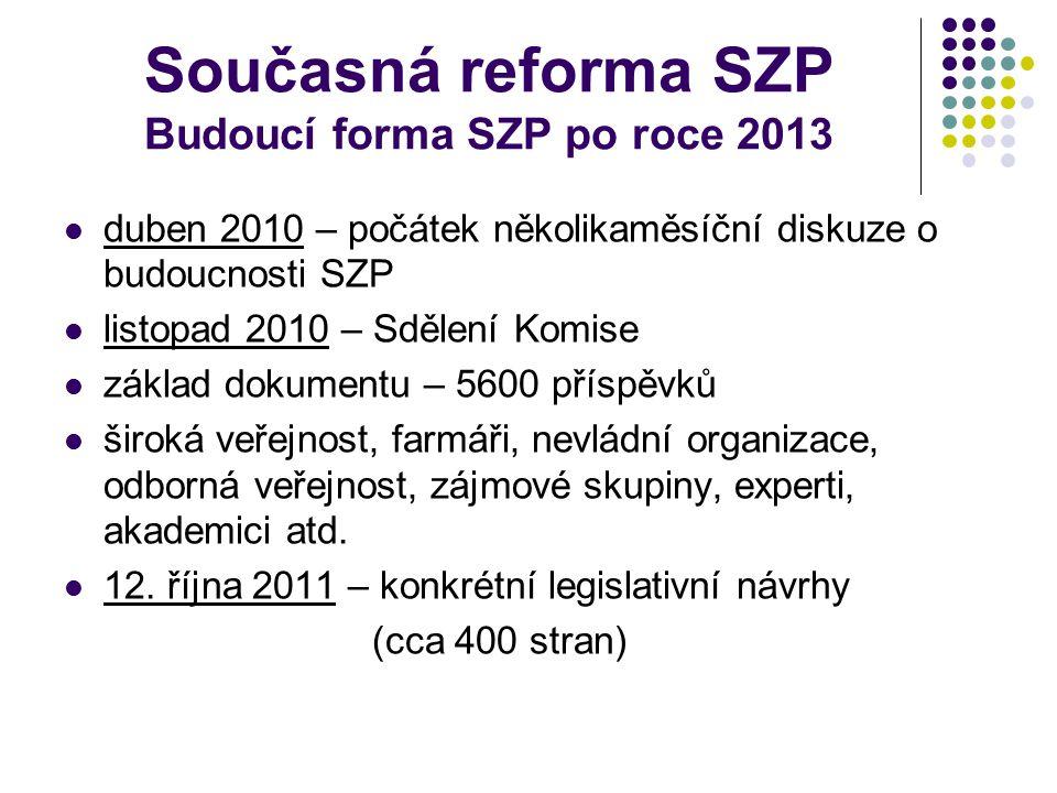 Současná reforma SZP Budoucí forma SZP po roce 2013 duben 2010 – počátek několikaměsíční diskuze o budoucnosti SZP listopad 2010 – Sdělení Komise zákl