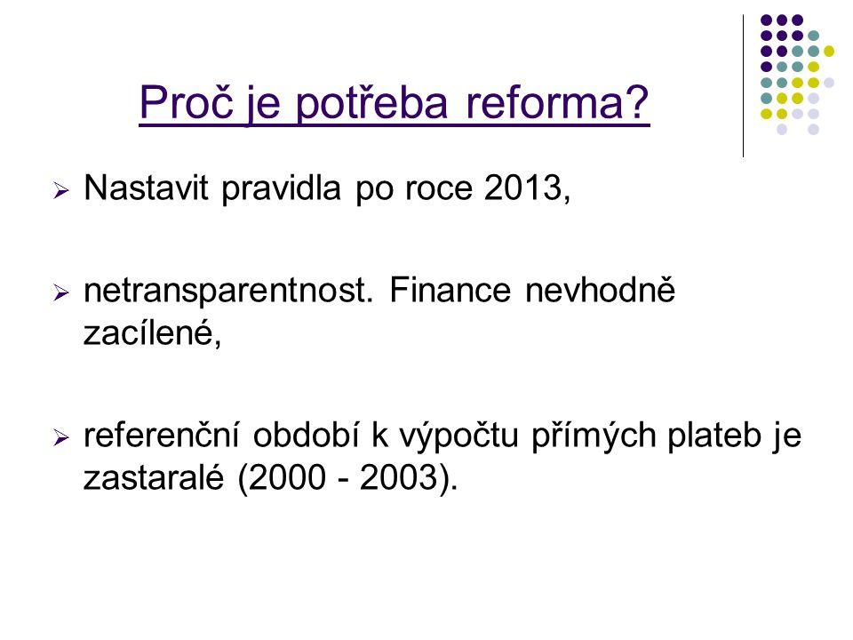 Proč je potřeba reforma?  Nastavit pravidla po roce 2013,  netransparentnost. Finance nevhodně zacílené,  referenční období k výpočtu přímých plate