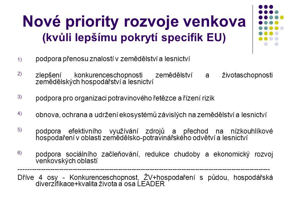 Nové priority rozvoje venkova (kvůli lepšímu pokrytí specifik EU) 1) podpora přenosu znalostí v zemědělství a lesnictví 2) zlepšení konkurenceschopnos