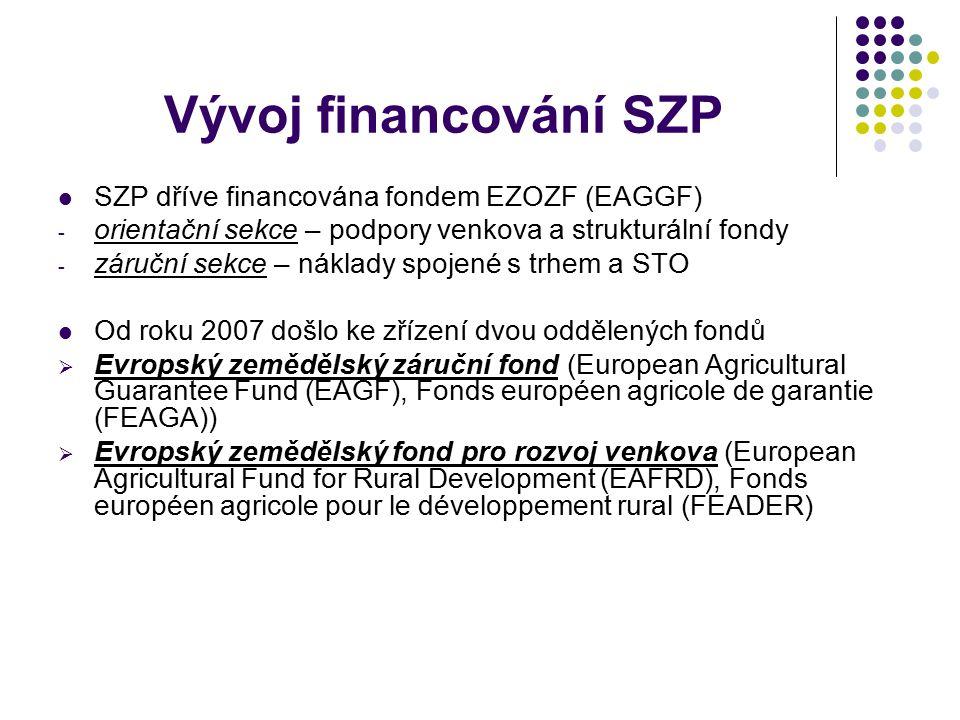 Vývoj financování SZP SZP dříve financována fondem EZOZF (EAGGF) - orientační sekce – podpory venkova a strukturální fondy - záruční sekce – náklady s