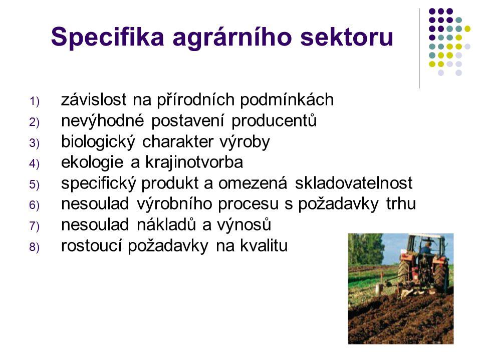 Specifika agrárního sektoru 1) závislost na přírodních podmínkách 2) nevýhodné postavení producentů 3) biologický charakter výroby 4) ekologie a kraji