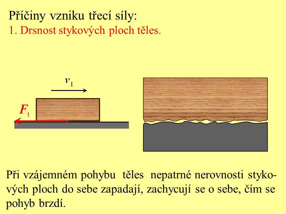 Vzájemné silové působení se projeví jenom při velkém přiblížení částic.