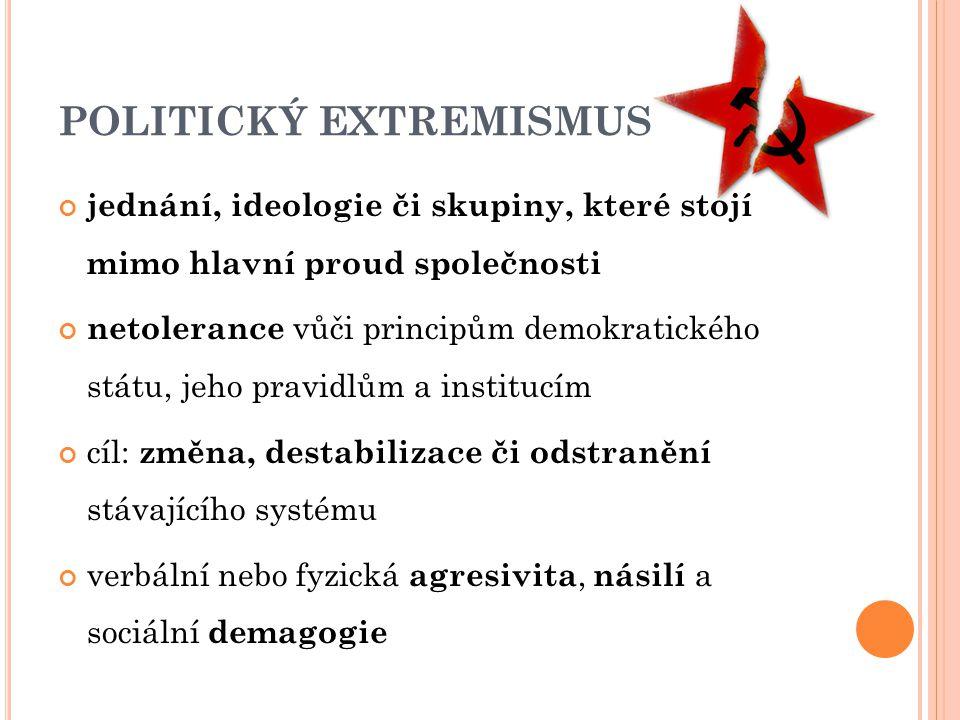 POLITICKÝ EXTREMISMUS jednání, ideologie či skupiny, které stojí mimo hlavní proud společnosti netolerance vůči principům demokratického státu, jeho p