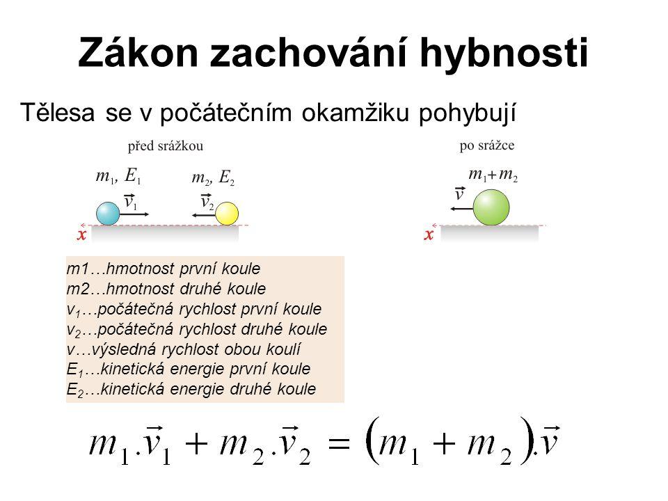 Zákon zachování hybnosti Tělesa se v počátečním okamžiku pohybují m1…hmotnost první koule m2…hmotnost druhé koule v 1 …počátečná rychlost první koule