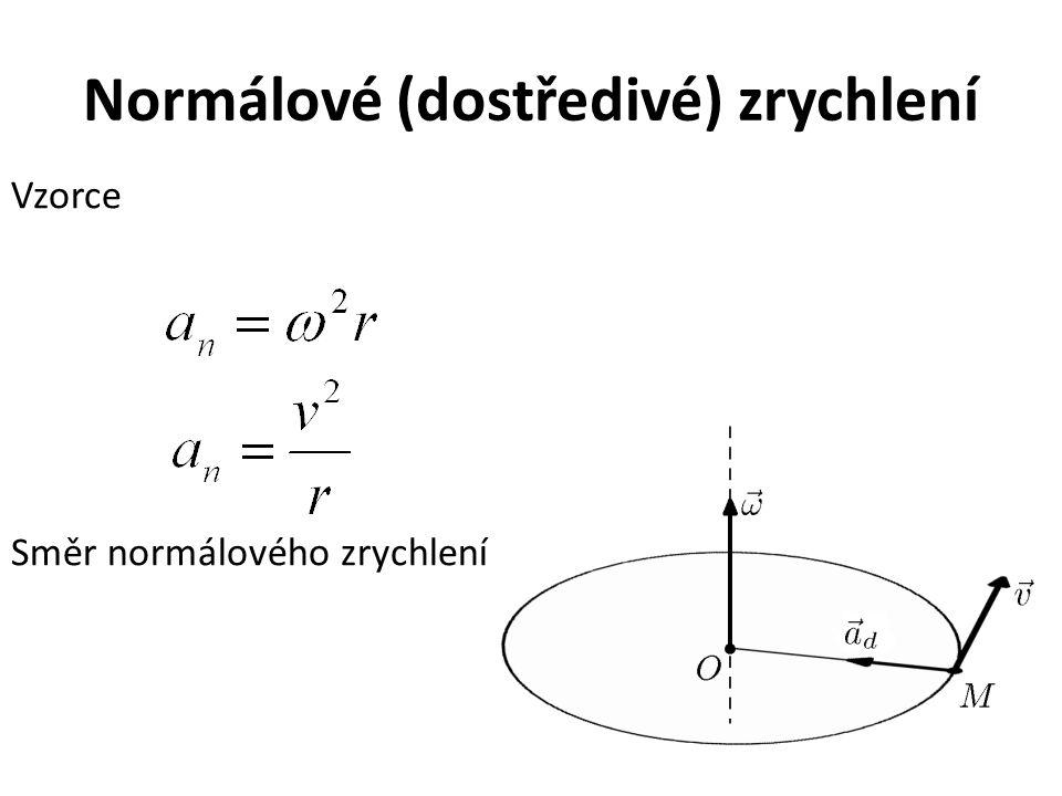 Normálové (dostředivé) zrychlení Vzorce Směr normálového zrychlení